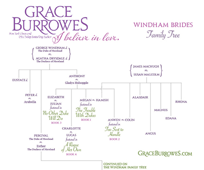 The Windham Brides Family Tree
