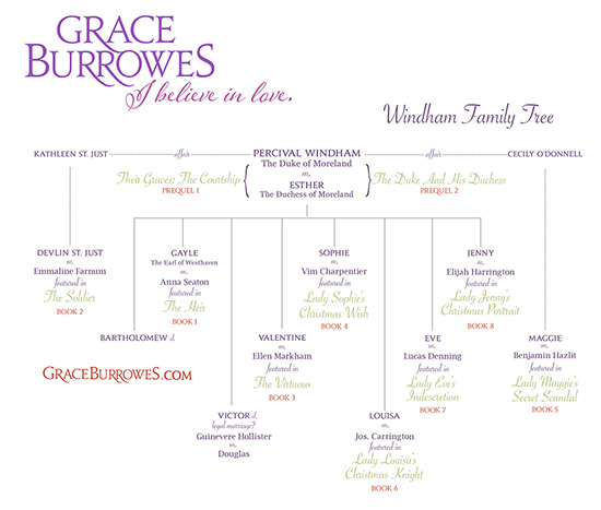 Windham Family Tree